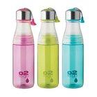 O2 630ml Style Bottle